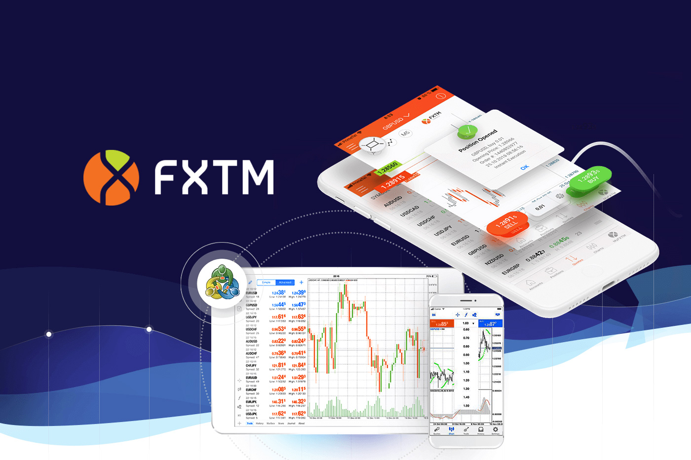 FXTM (ForexTime) Broker Review - Fee vs Features